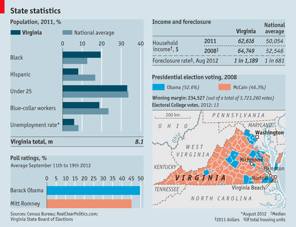 Political geography of Virginia